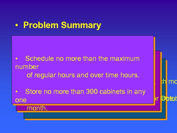 • Problem Summary • Schedule no more than the maximum • Minimize the