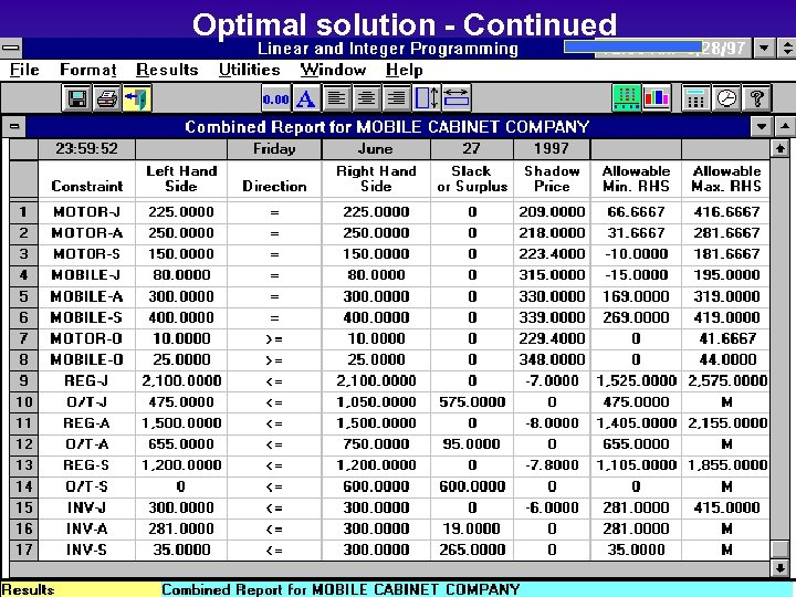 Optimal solution - Continued