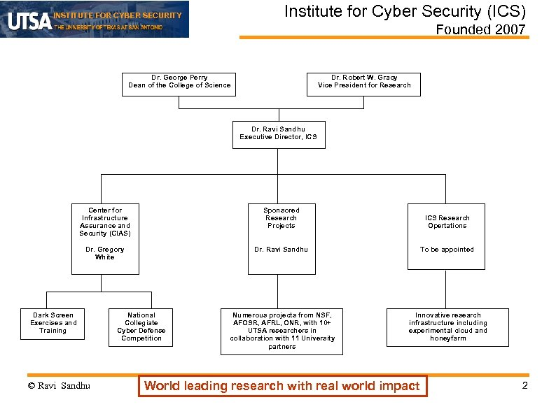 Institute for Cyber Security (ICS) INSTITUTE FOR CYBER SECURITY Founded 2007 Dr. George Perry