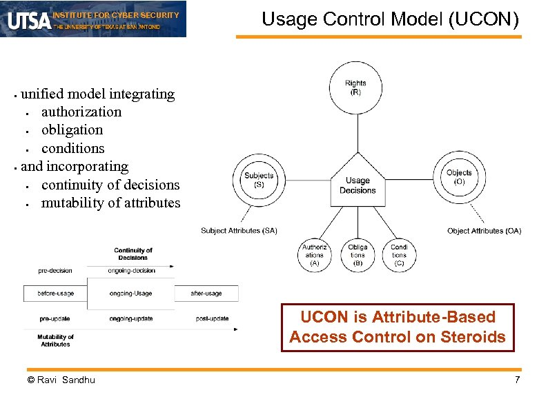 INSTITUTE FOR CYBER SECURITY Usage Control Model (UCON) unified model integrating • authorization •