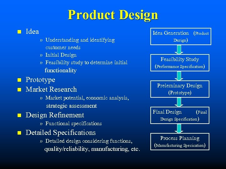 Product Design n Idea » Understanding and identifying customer needs » Initial Design »