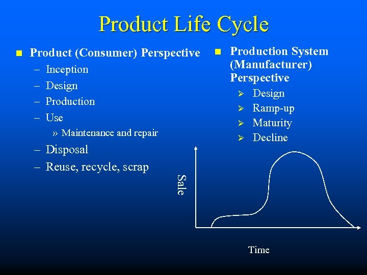Product Life Cycle n Product (Consumer) Perspective – – Inception Design Production Use n