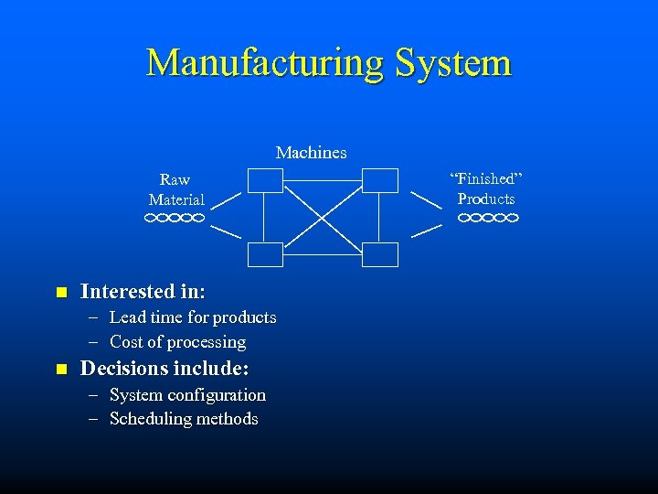 Manufacturing System Machines Raw Material n Interested in: – Lead time for products –