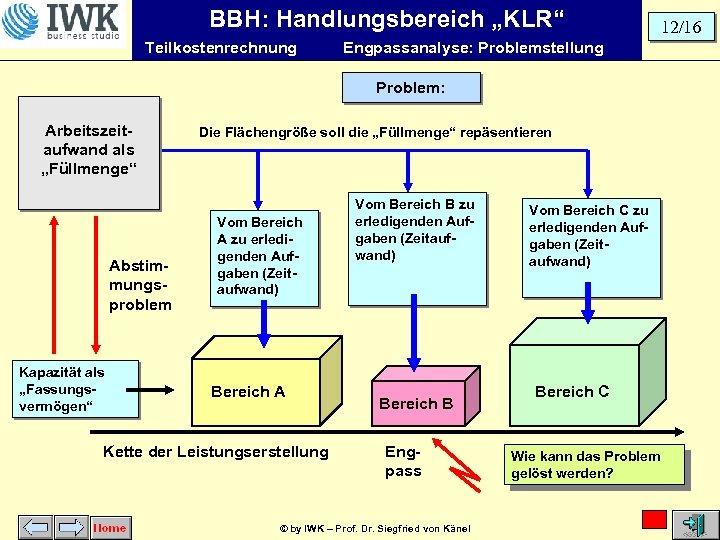 """BBH: Handlungsbereich """"KLR"""" Teilkostenrechnung Engpassanalyse: Problemstellung Problem: Arbeitszeitaufwand als """"Füllmenge"""" Abstimmungsproblem Kapazität als """"Fassungsvermögen"""""""