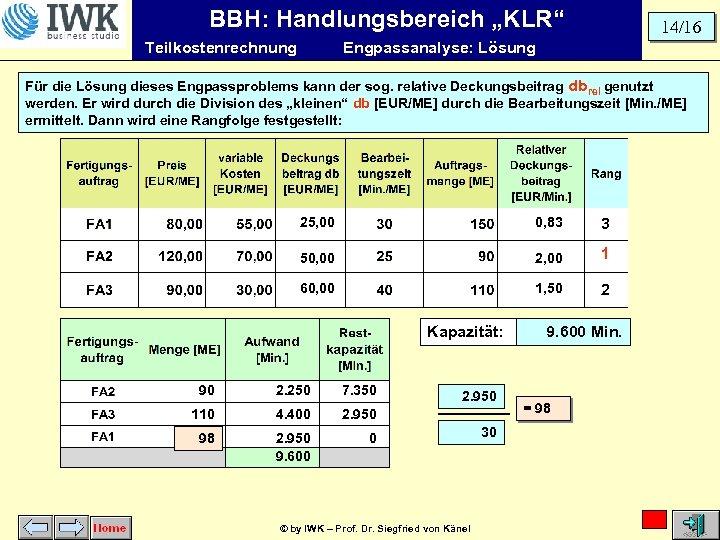 """BBH: Handlungsbereich """"KLR"""" Teilkostenrechnung 14/16 Engpassanalyse: Lösung Für die Lösung dieses Engpassproblems kann der"""
