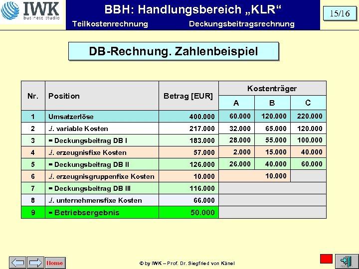 """BBH: Handlungsbereich """"KLR"""" Teilkostenrechnung 15/16 Deckungsbeitragsrechnung DB-Rechnung. Zahlenbeispiel Nr. Position Betrag [EUR] Kostenträger A"""