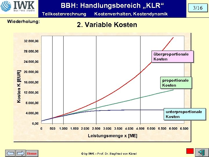 """BBH: Handlungsbereich """"KLR"""" Teilkostenrechnung Wiederholung: 3/16 Kostenverhalten, Kostendynamik 2. Variable Kosten überproportionale Kosten unterproportionale"""