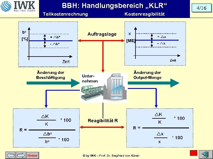 """BBH: Handlungsbereich """"KLR"""" Teilkostenrechnung Kostenreagibilität Auftragslage [%] [ME] Änderung der Beschäftigung Unternehmen Änderung der"""