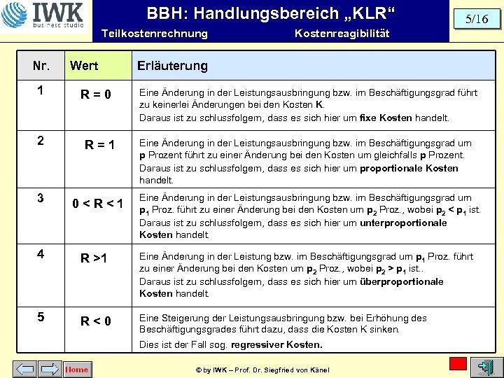 """BBH: Handlungsbereich """"KLR"""" Teilkostenrechnung Nr. 1 Wert R=0 2 R=1 3 0<R<1 5/16 Kostenreagibilität"""