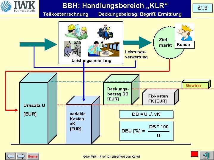 """BBH: Handlungsbereich """"KLR"""" Teilkostenrechnung Deckungsbeitrag: Begriff, Ermittlung Zielmarkt Leistungserstellung Gewinn Fixkosten FK [EUR] Umsatz"""