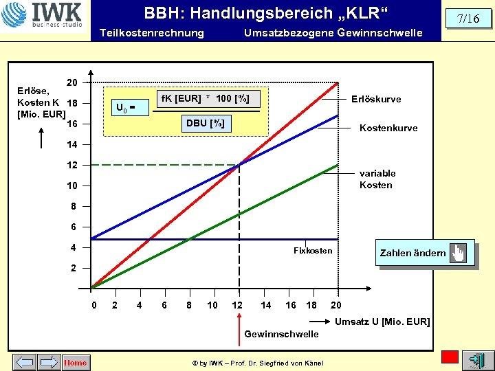 """BBH: Handlungsbereich """"KLR"""" Teilkostenrechnung 20 Erlöse, Kosten K 18 [Mio. EUR] 16 Umsatzbezogene Gewinnschwelle"""