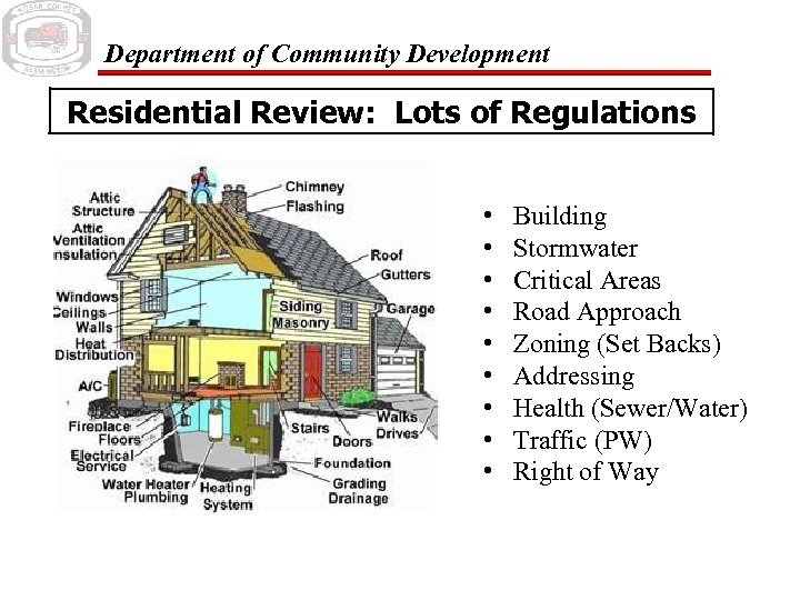 Department of Community Development Residential Review: Lots of Regulations • • • Building Stormwater