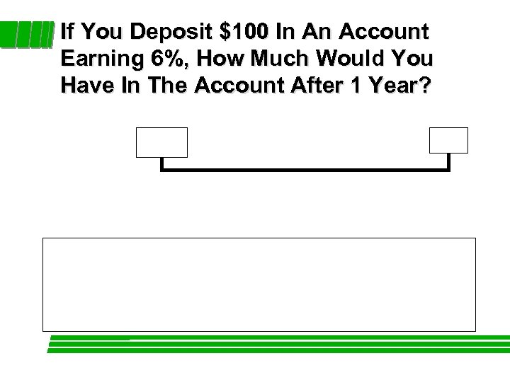 If You Deposit $100 In An Account Earning 6%, How Much Would You Have