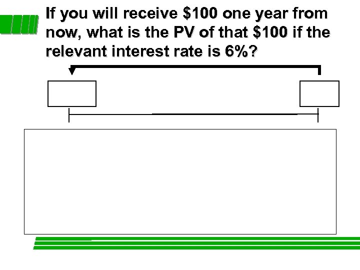 If you will receive $100 one year from now, what is the PV of