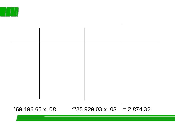*69, 196. 65 x. 08 **35, 929. 03 x. 08 = 2, 874. 32