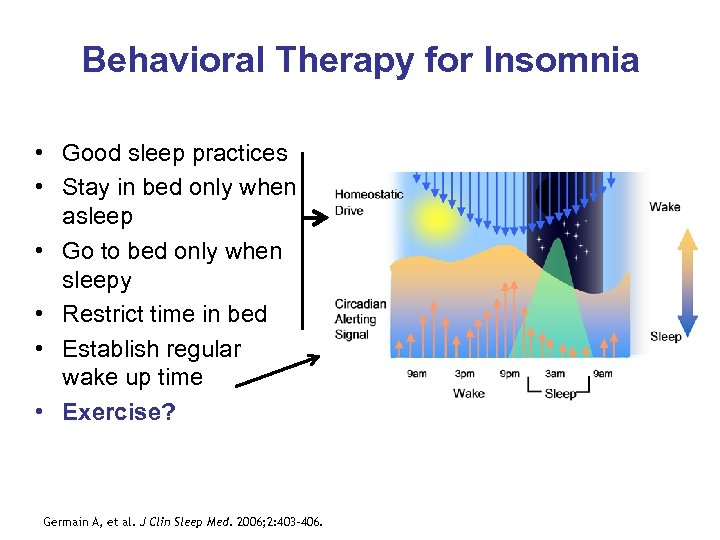 Behavioral Therapy for Insomnia • Good sleep practices • Stay in bed only when
