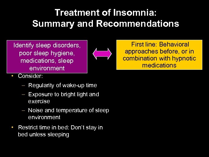 Treatment of Insomnia: Summary and Recommendations Identify sleep disorders, poor sleep hygiene, medications, sleep