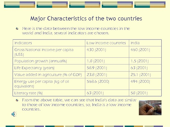 Major Characteristics of the two countries Here is the data between the low income