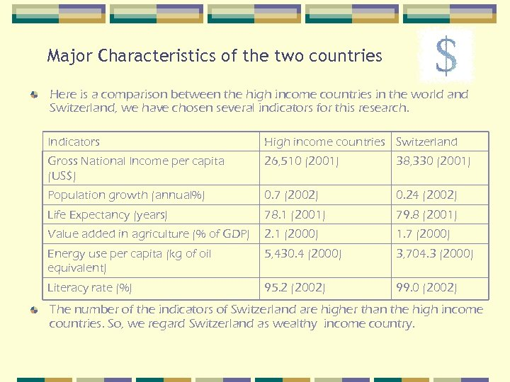 Major Characteristics of the two countries Here is a comparison between the high income