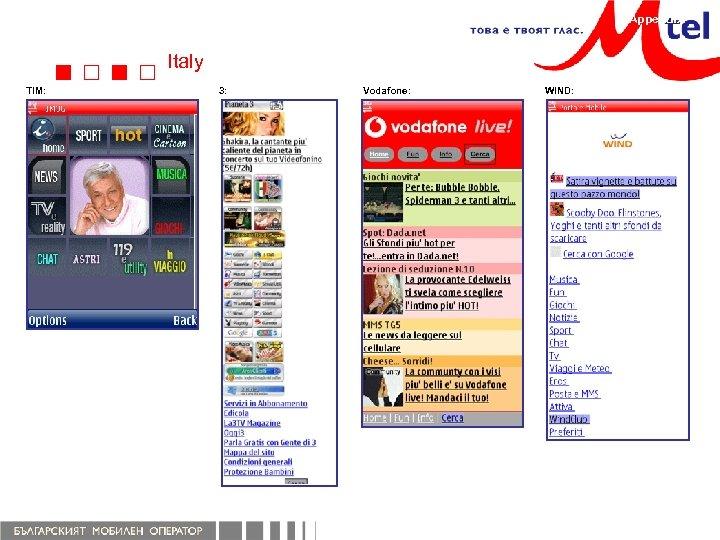 Appendix Italy TIM: 3: Vodafone: WIND: