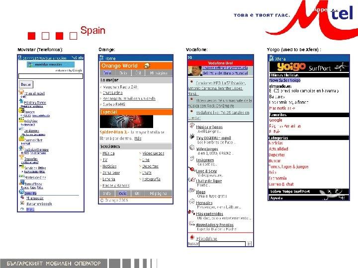 Appendix Spain Movistar (Telefonica): Orange: Vodafone: Yoigo (used to be Xfera) :