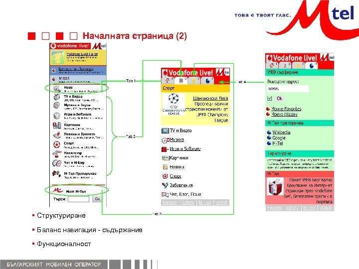 Началната страница (2) § Структуриране § Баланс навигация - съдържание § Функционалност