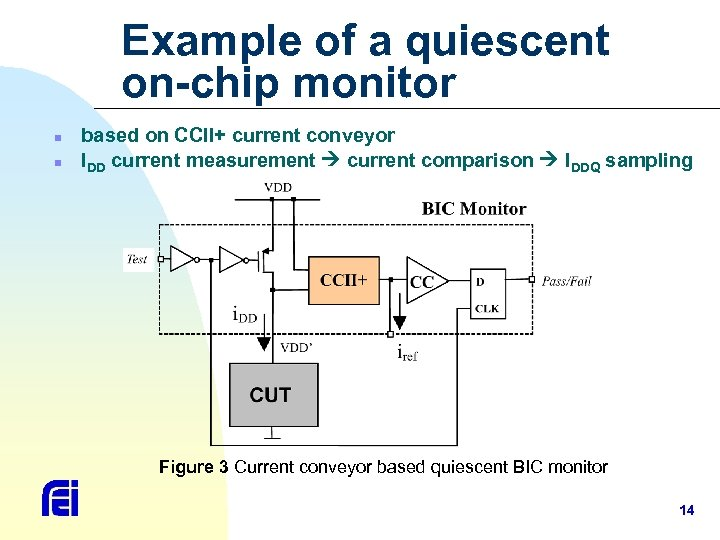 Example of a quiescent on-chip monitor n n based on CCII+ current conveyor IDD