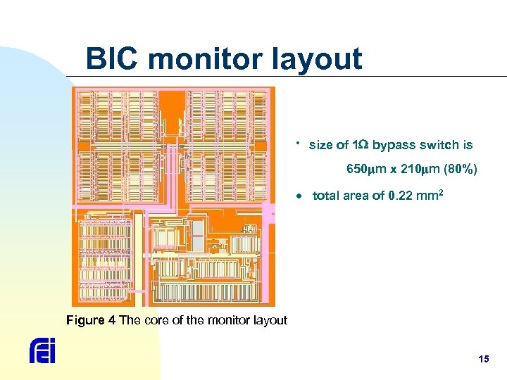 BIC monitor layout · size of 1 bypass switch is 650 m x 210