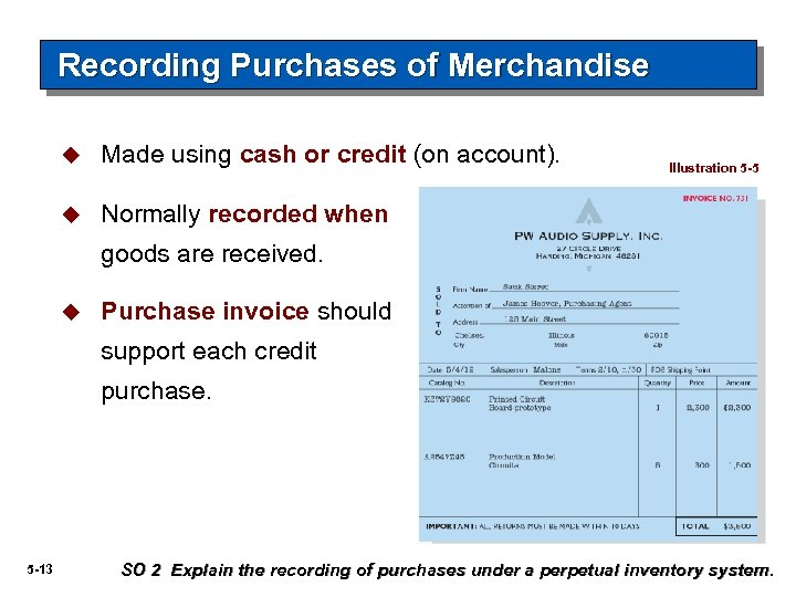 Recording Purchases of Merchandise u Made using cash or credit (on account). u Normally