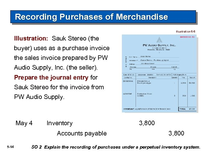 Recording Purchases of Merchandise Illustration 5 -5 Illustration: Sauk Stereo (the buyer) uses as