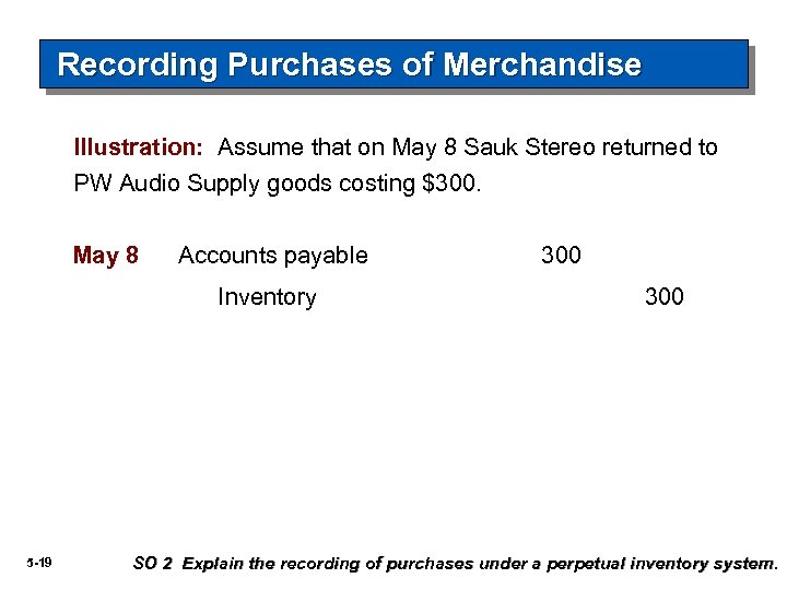 Recording Purchases of Merchandise Illustration: Assume that on May 8 Sauk Stereo returned to