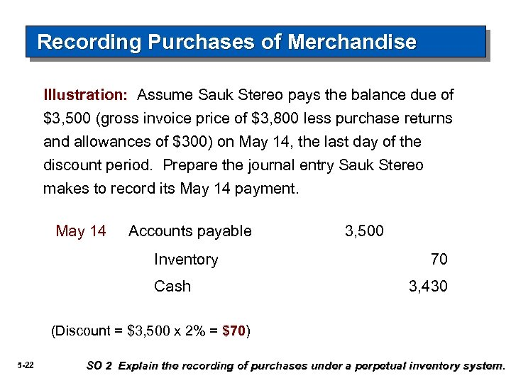 Recording Purchases of Merchandise Illustration: Assume Sauk Stereo pays the balance due of $3,