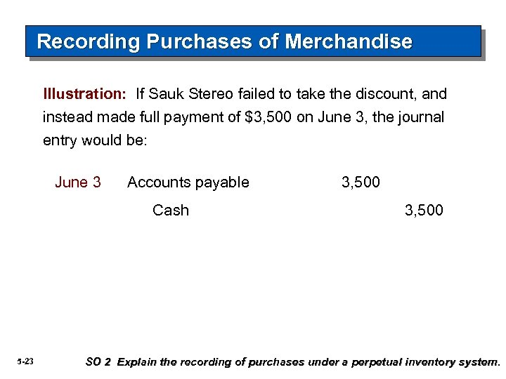 Recording Purchases of Merchandise Illustration: If Sauk Stereo failed to take the discount, and