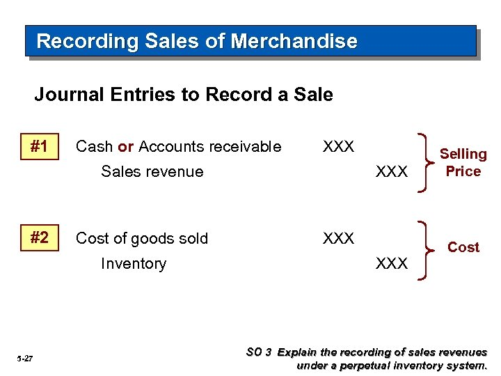 Recording Sales of Merchandise Journal Entries to Record a Sale #1 Cash or Accounts