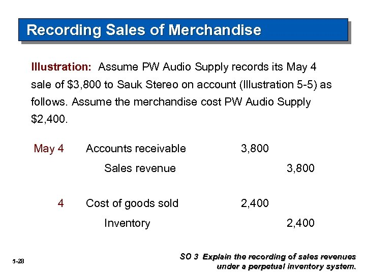 Recording Sales of Merchandise Illustration: Assume PW Audio Supply records its May 4 sale