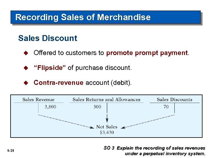 "Recording Sales of Merchandise Sales Discount u u ""Flipside"" of purchase discount. u 5"