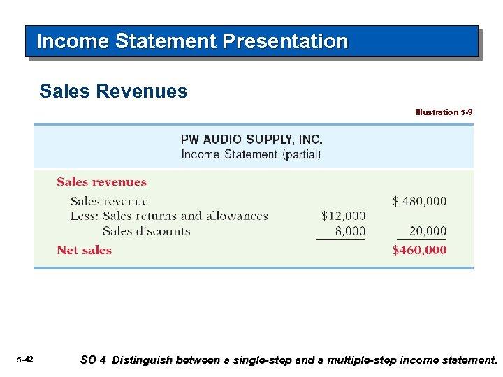 Income Statement Presentation Sales Revenues Illustration 5 -9 5 -42 SO 4 Distinguish between