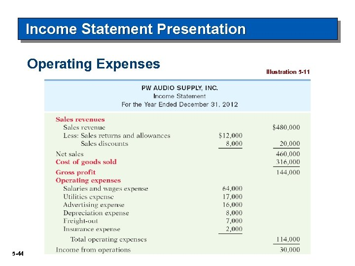 Income Statement Presentation Operating Expenses 5 -44 Illustration 5 -11