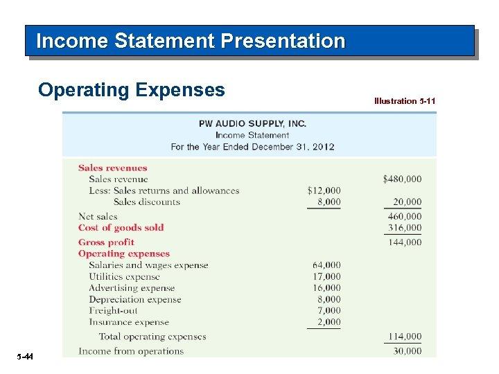 Income Statement Presentation Operating Expenses 5 -44 Illustration 5 -11