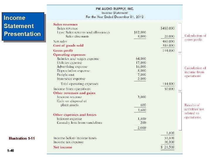 Income Statement Presentation Illustration 5 -11 5 -46