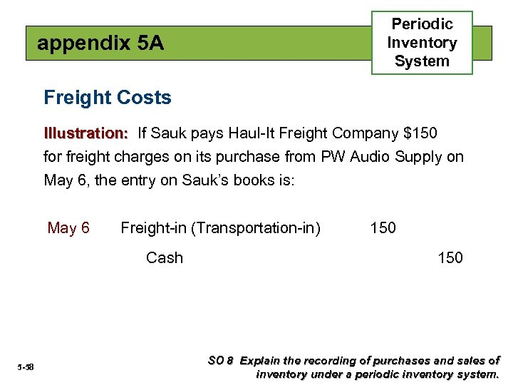 Periodic Inventory System appendix 5 A Freight Costs Illustration: If Sauk pays Haul-It Freight