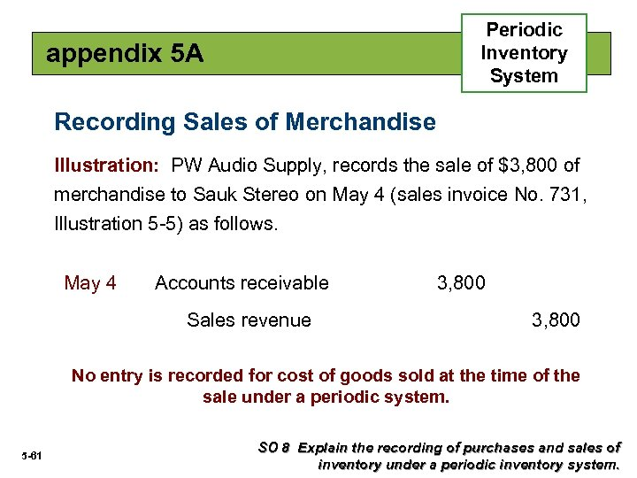 Periodic Inventory System appendix 5 A Recording Sales of Merchandise Illustration: PW Audio Supply,