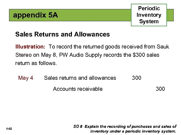 Periodic Inventory System appendix 5 A Sales Returns and Allowances Illustration: To record the