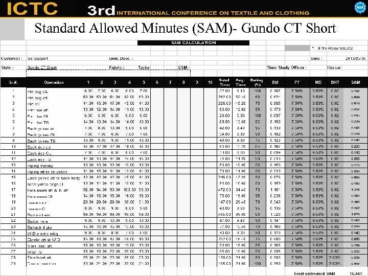 Standard Allowed Minutes (SAM)- Gundo CT Short