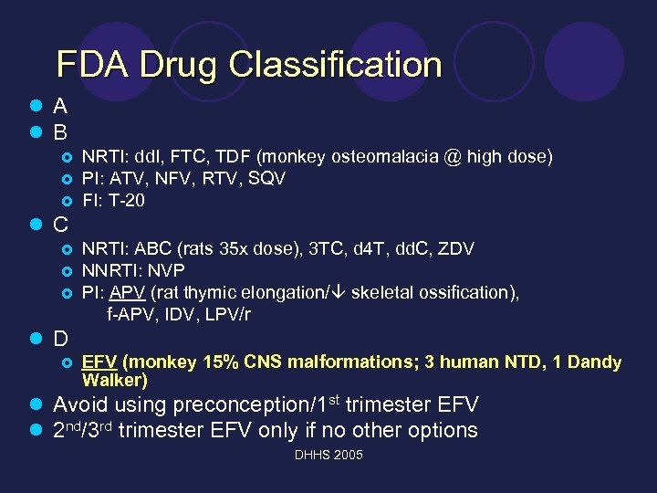 FDA Drug Classification l A l B £ £ £ NRTI: dd. I, FTC,