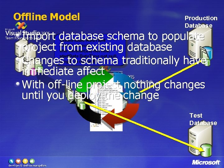 Offline Model Production Database Import database schema to populate project from existing database Changes