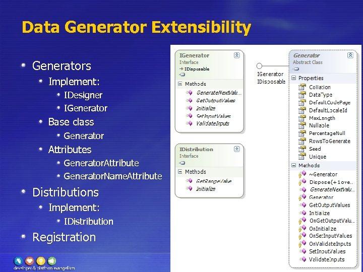 Data Generator Extensibility Generators Implement: IDesigner IGenerator Base class Generator Attributes Generator. Attribute Generator.