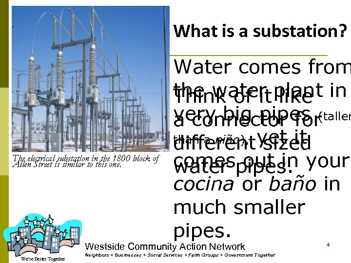 What is a substation? . The electrical substation in the 1800 block of Allen