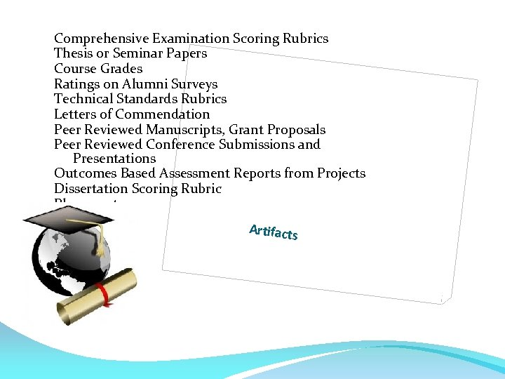Comprehensive Examination Scoring Rubrics Thesis or Seminar Papers Course Grades Ratings on Alumni Surveys