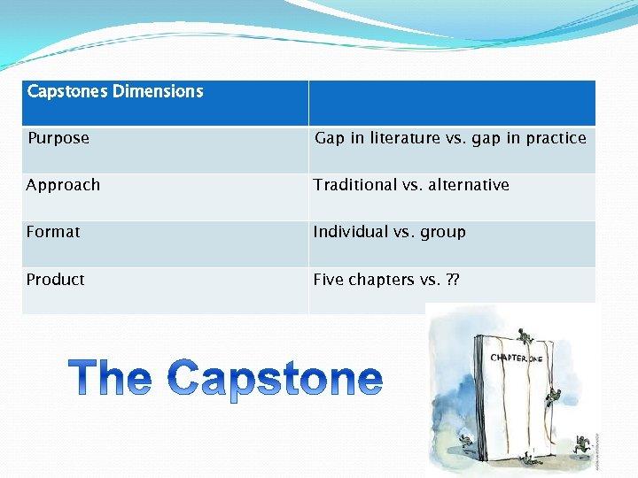 Capstones Dimensions Purpose CAPSTONES Gap in literature vs. gap in practice Approach Traditional vs.